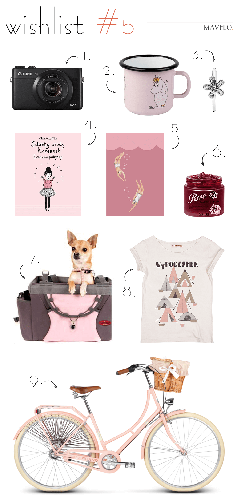 wish-list-#5