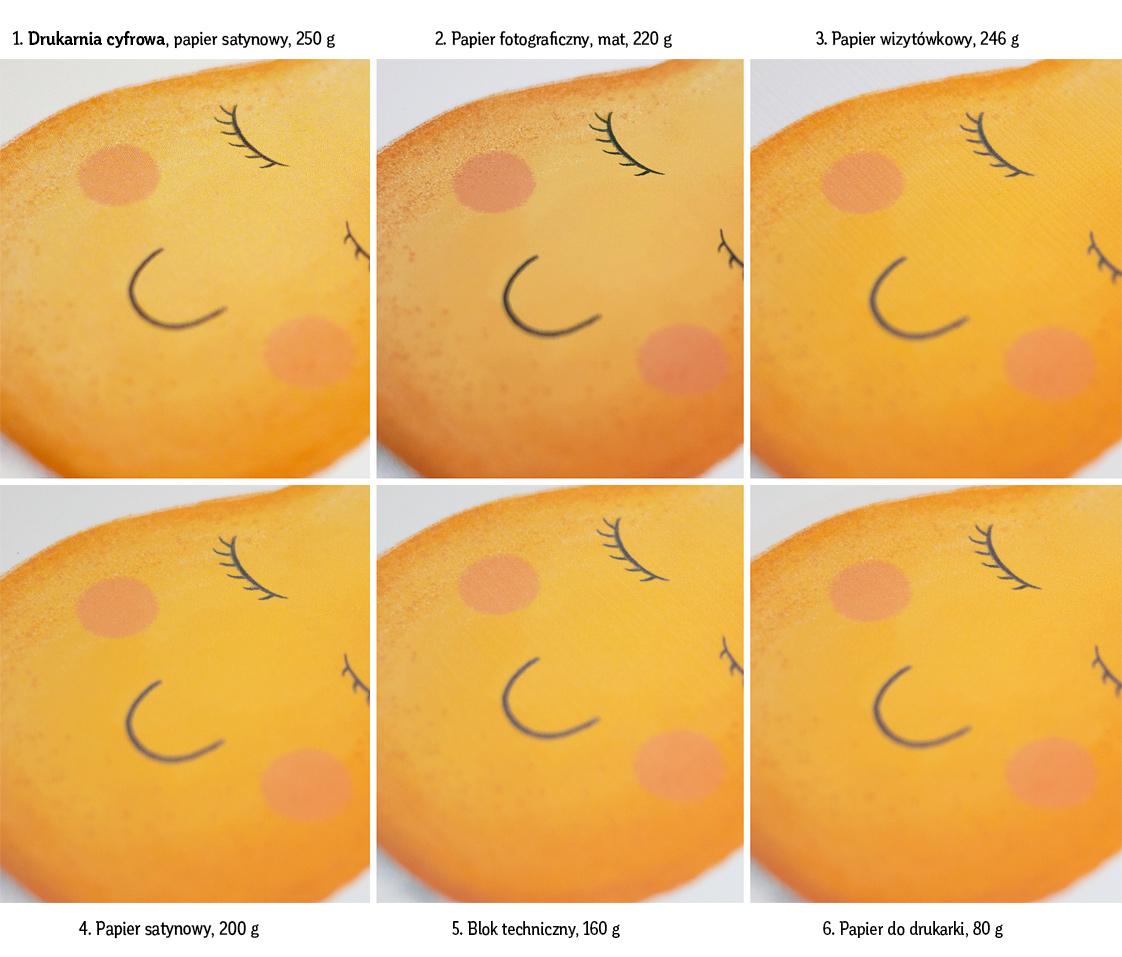 Jak Drukować Ilustracje W Dobrej Jakości Na Domowej Drukarce Moje